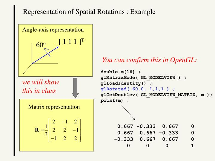 Representation of Spatial Rotations : Example