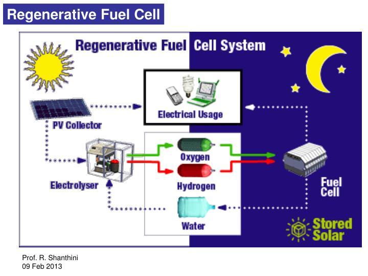 Regenerative Fuel Cell