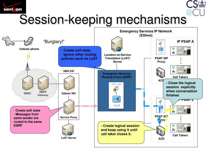Session-keeping mechanisms