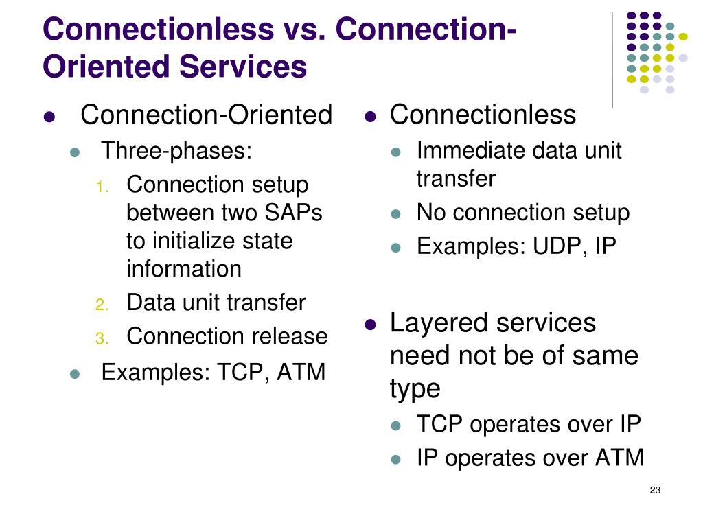 PPT - TCP/IP Protocol Suite - examples PowerPoint