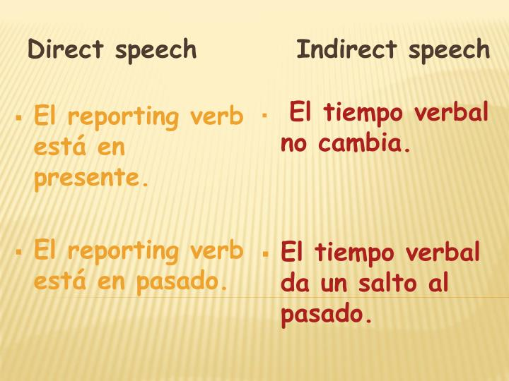 Direct speech indirect speech1