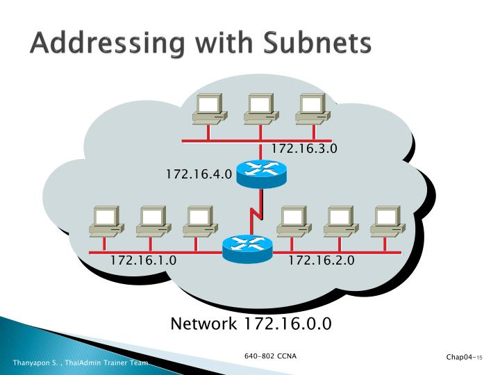 Addressing with Subnets