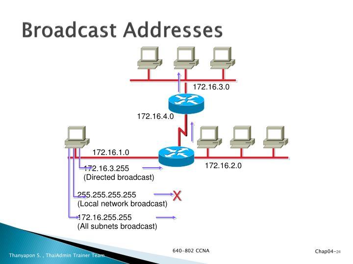 Broadcast Addresses