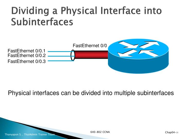 Dividing a Physical Interface into