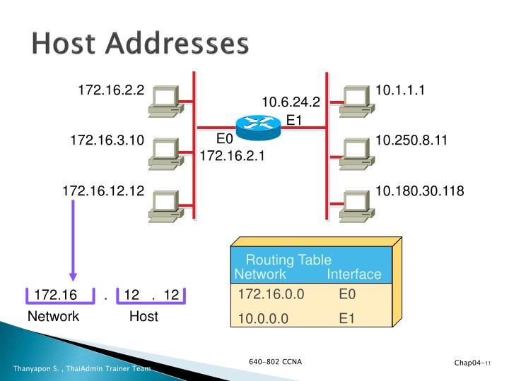 Host Addresses