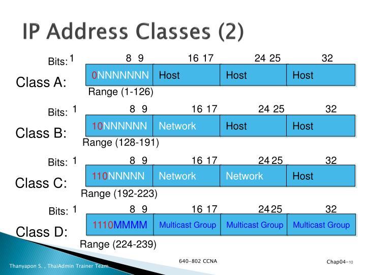 IP Address Classes (2)
