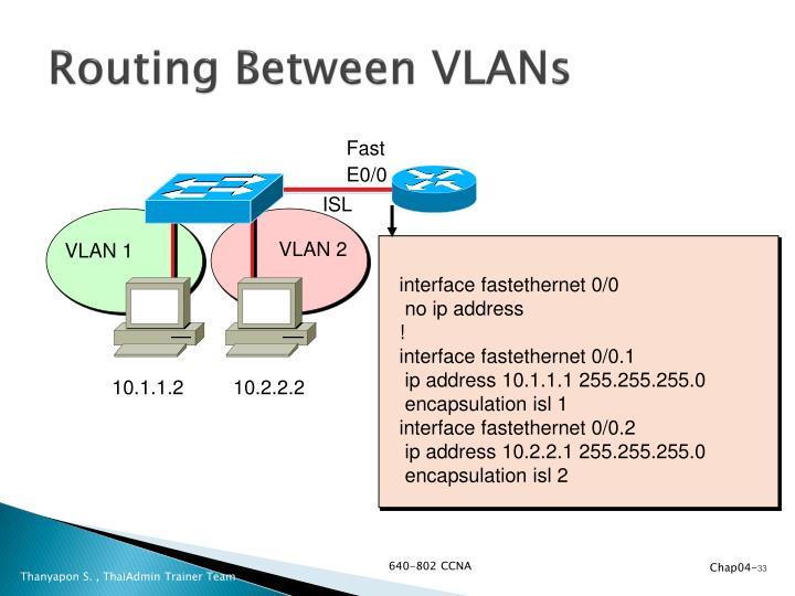 Routing Between VLANs