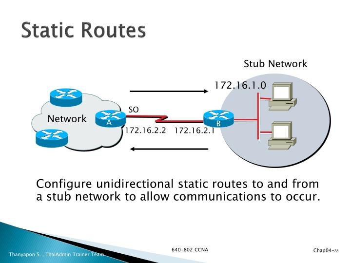 Static Routes