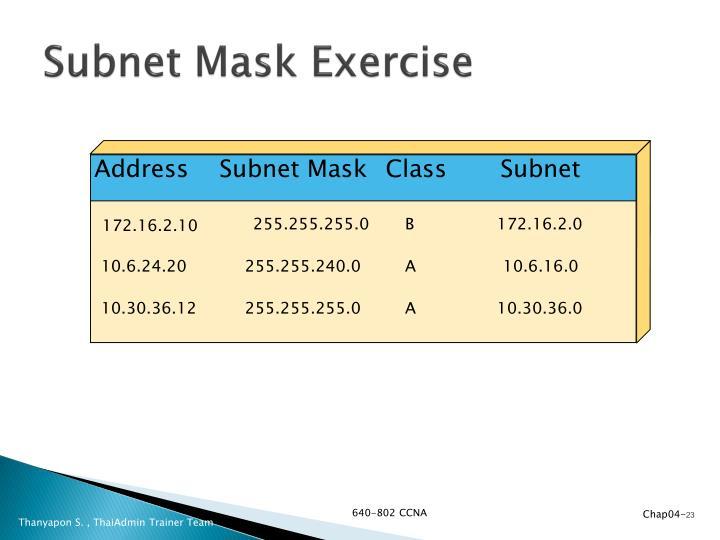 Subnet Mask Exercise