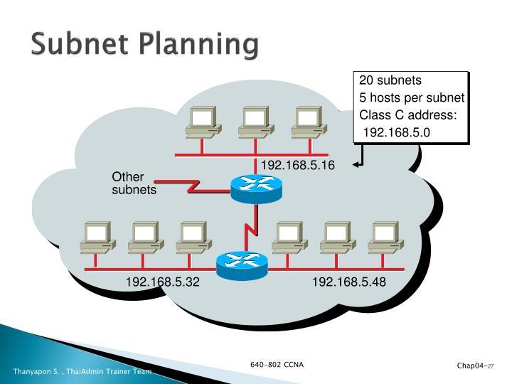 Subnet Planning