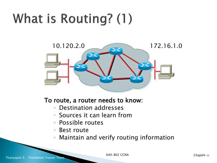 What is Routing
