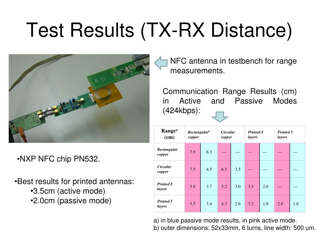 PPT - Inkjet Printed Antennas for NFC systems PowerPoint