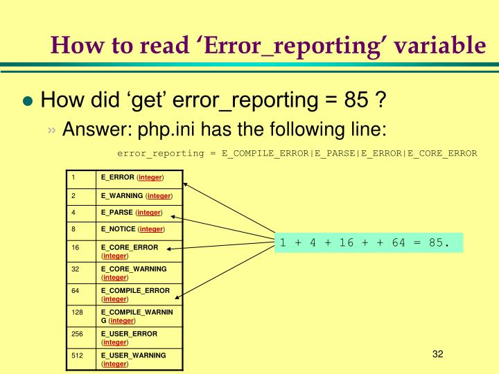 How to read 'Error_reporting' variable