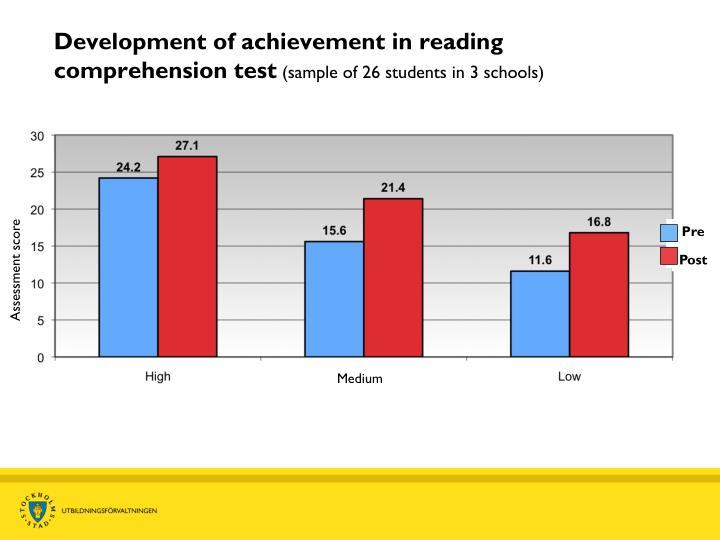 Development of achievement in reading comprehension test