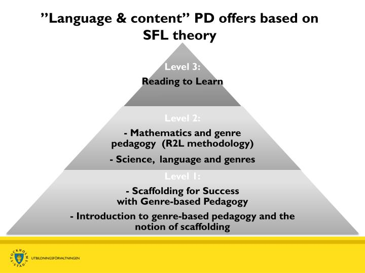 """""""Language & content"""" PD offers based on SFL theory"""