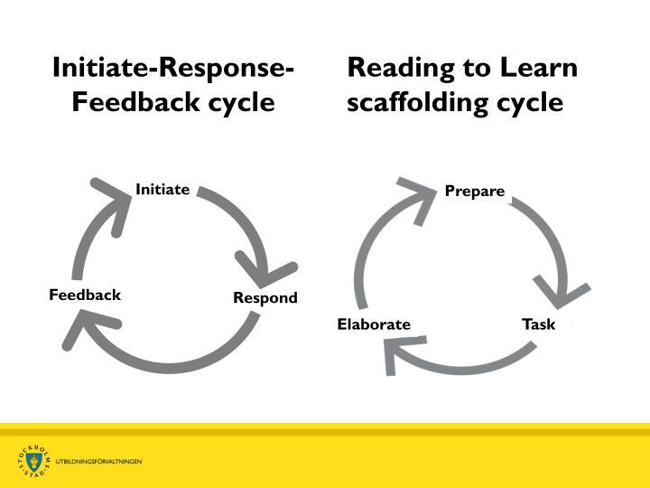 Initiate-Response-Feedback cycle