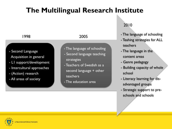 The Multilingual Research Institute