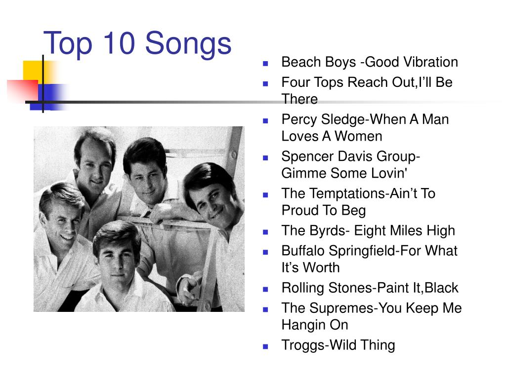 PPT - Top 10 Songs PowerPoint Presentation - ID:4392441