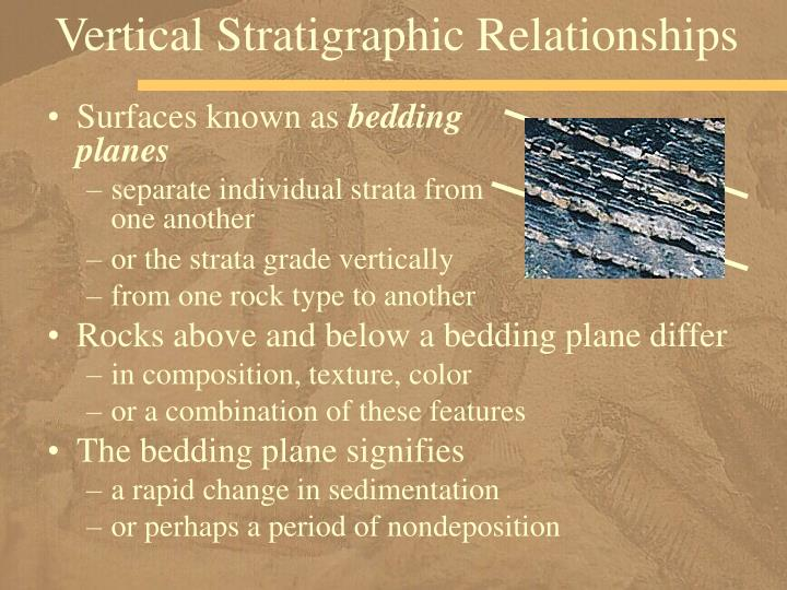 Vertical Stratigraphic Relationships