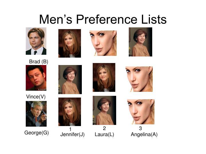 Men's Preference Lists