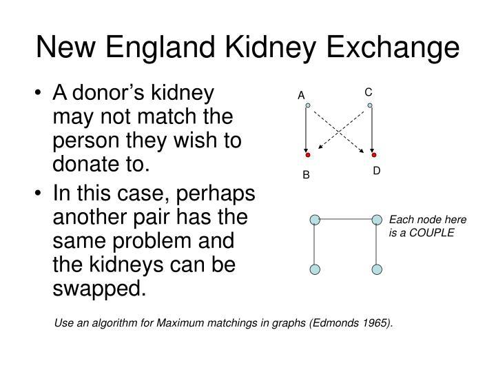 New England Kidney Exchange