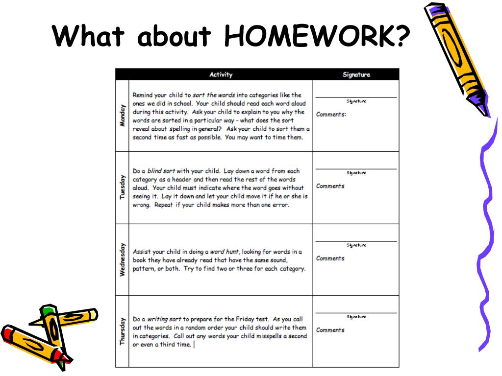 PPT - Word Study for Phonics, Spelling and Vocabulary