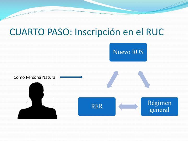 CUARTO PASO: Inscripción en el RUC