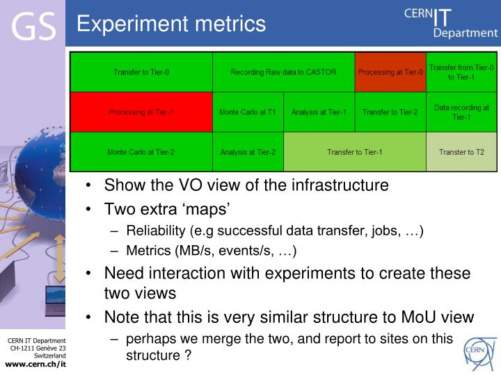 Experiment metrics