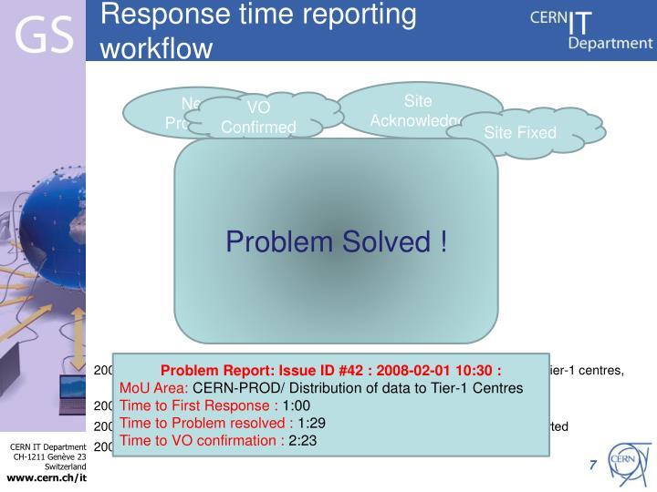 Response time reporting workflow