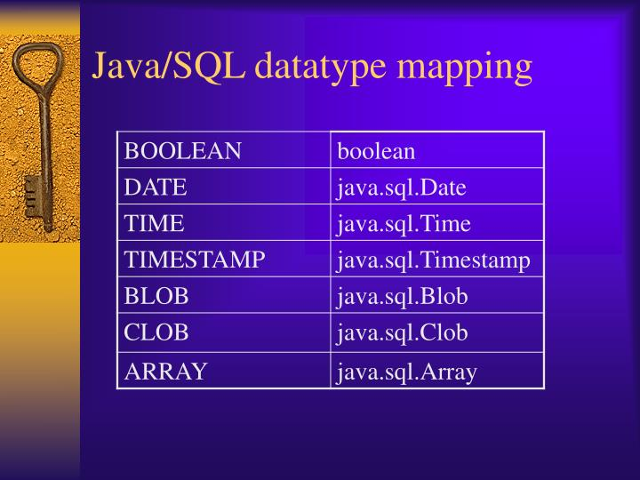 Java/SQL datatype mapping