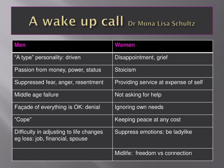 A wake up call