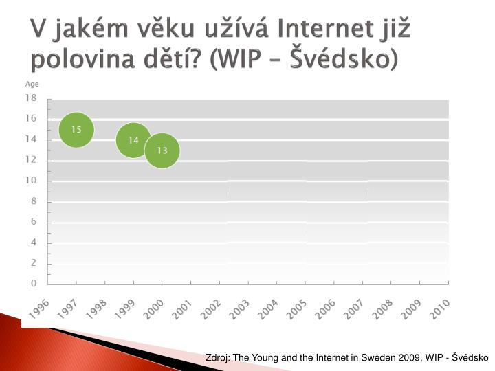 V jakém věku užívá Internet již polovina dětí? (WIP – Švédsko)