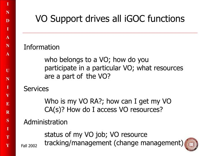 VO Support drives all iGOC functions