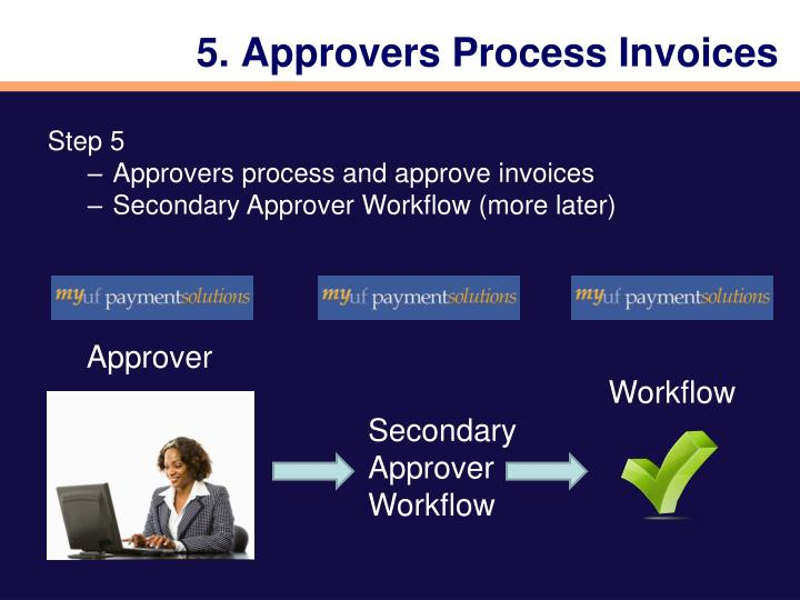 5. Approvers Process Invoices