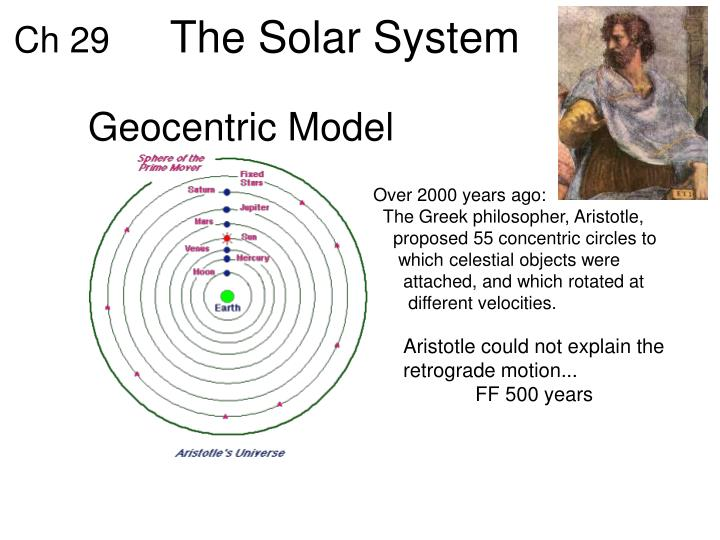 geocentric approach The geocentric orientation or world orientation is a synthesis of the ethnocentric orientation (home country) and polycentric orientation (host country) back to previous rate this term.