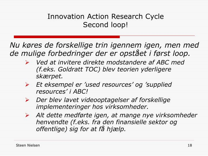 Innovation Action Research Cycle