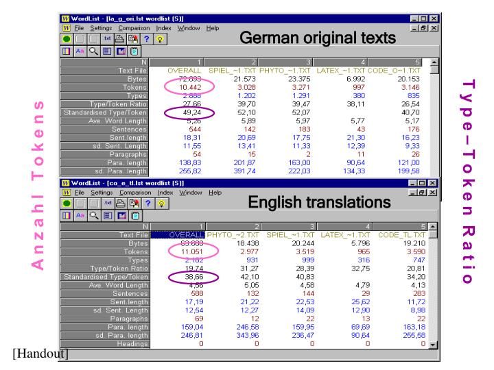German original texts