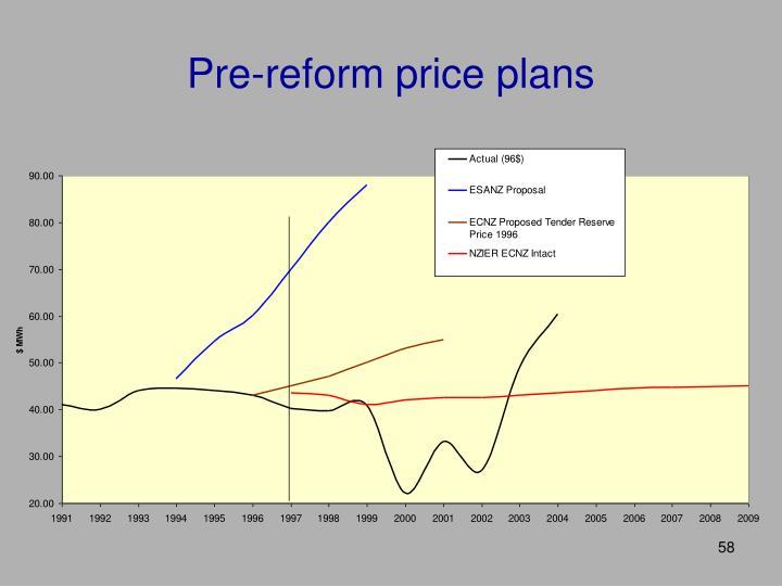 Pre-reform price plans