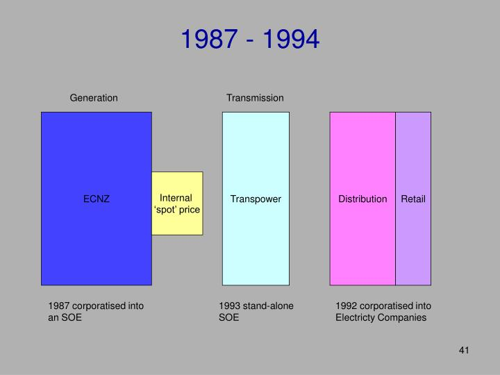 1987 - 1994