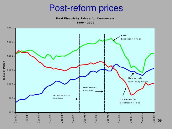 Post-reform prices