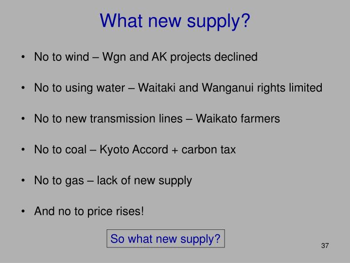 What new supply?