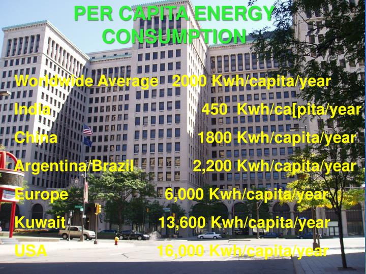 PER CAPITA ENERGY CONSUMPTION