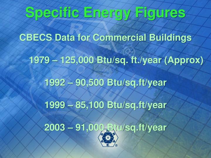 Specific Energy Figures