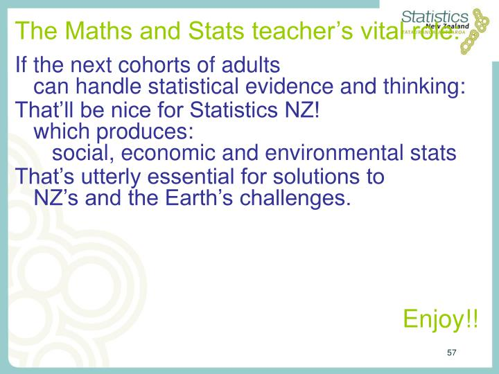 The Maths and Stats teacher's vital role: