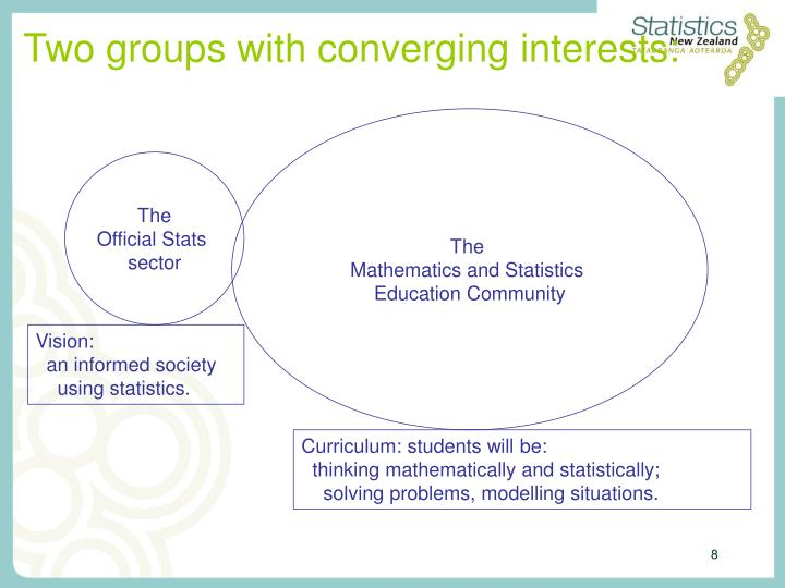 Two groups with converging interests: