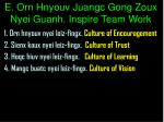 e orn hnyouv juangc gong zoux nyei guanh inspire team work