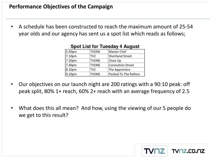 Performance objectives of the campaign