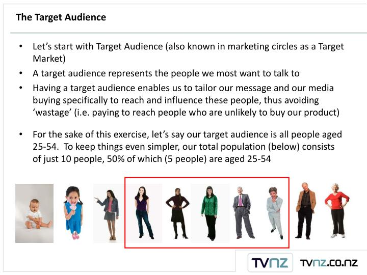 the target audiences in mcdonald company and the marketing influence Targeted marketing mcdonald's) reduced their advertising to children in 2012 2009 on third-party websites (sites other than the company.