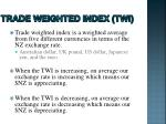 trade weighted index twi