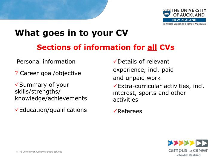 What goes in to your CV